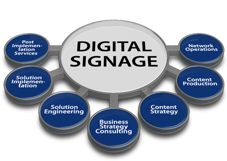 Six Ways Digital Signage Can Benefit Your Small Business